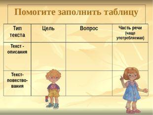 Помогите заполнить таблицу  Тип текста Цель Вопрос Частьречи(чаще употребл