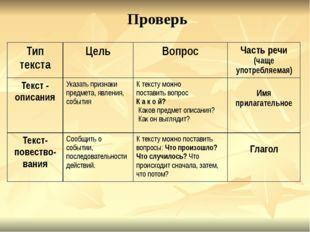 Проверь Тип текста Цель Вопрос Частьречи(чаще употребляемая) Текст-описания У
