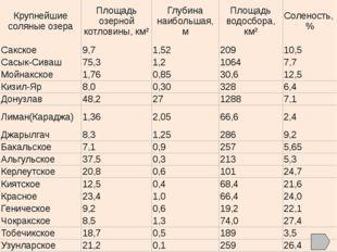 Ресурсы http://crimea-tour.ru/klimat_kr.htm l- климат Крыма http://krymology.