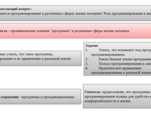 Основополагающий вопрос: Как проявляется программирование в различных сферах