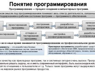 Понятие программирования Программирование — процесс создания компьютерных про