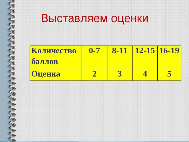 Выставляем оценки Количество баллов0-78-1112-1516-19 Оценка2345