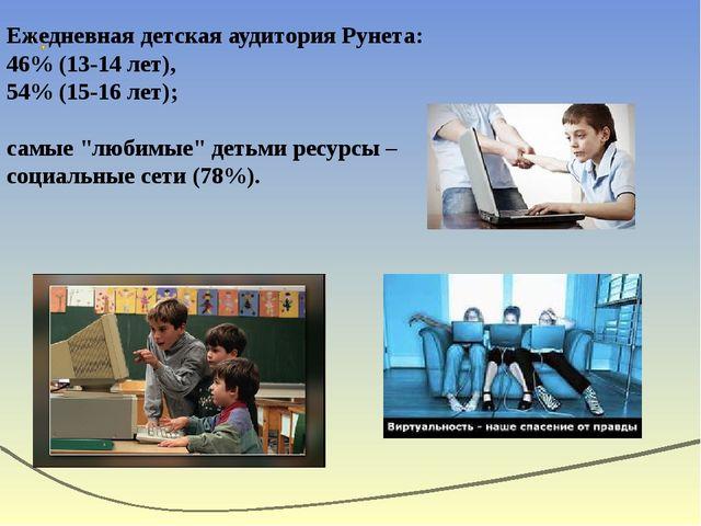 Ежедневная детская аудитория Рунета: 46% (13-14 лет), 54% (15-16 лет); самые...