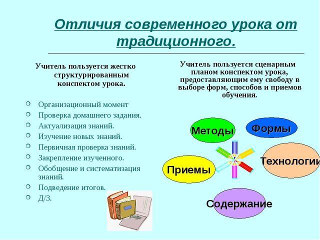 Отличия современного урока от традиционного. Учитель пользуется жестко структ...