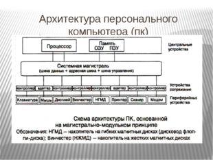Архитектура персонального компьютера (пк)