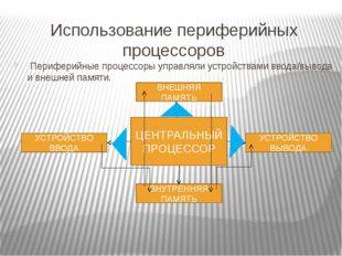 Использование периферийных процессоров Периферийные процессоры управляли устр