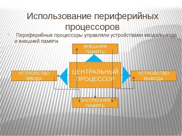 Использование периферийных процессоров Периферийные процессоры управляли устр...