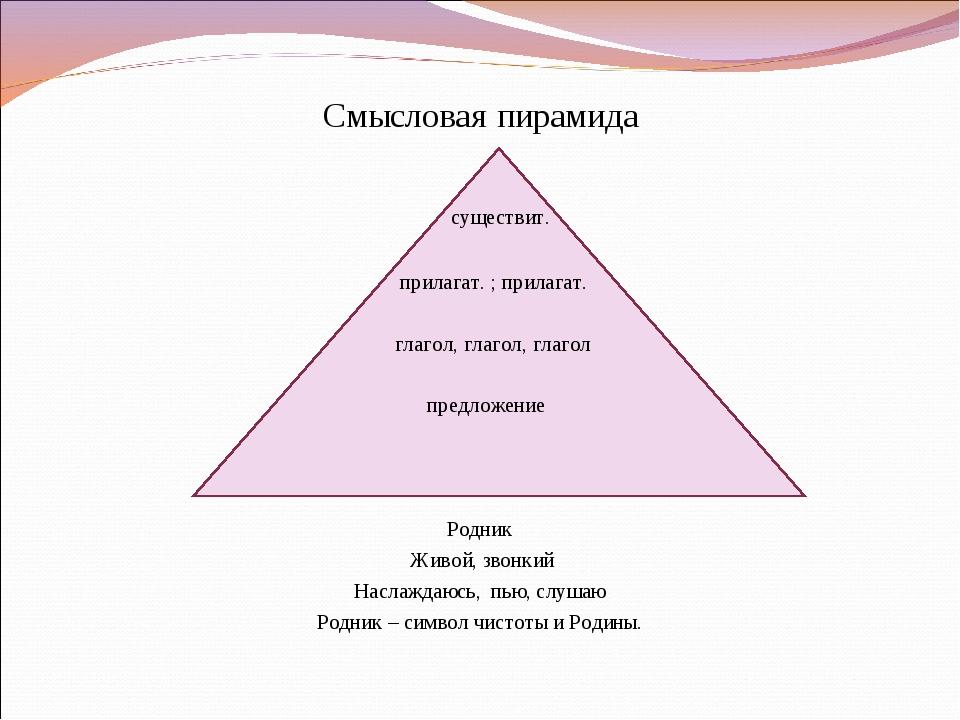 Смысловая пирамида существит. прилагат. ; прилагат. глагол, глагол, глагол пр...