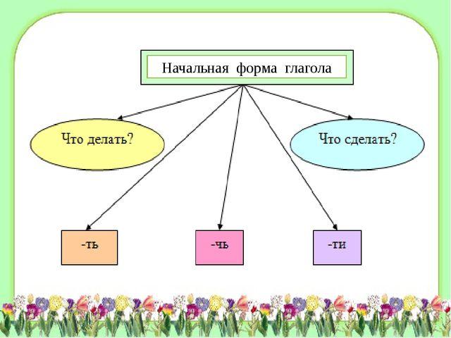 Начальная форма глагола