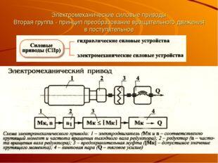 Электромеханические силовые приводы Вторая группа - принцип преобразование вр