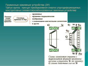 Пружинные зажимные устройства (ЗУ) Третья группа - принцип преобразования эне