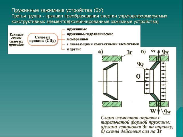 Пружинные зажимные устройства (ЗУ) Третья группа - принцип преобразования эне...