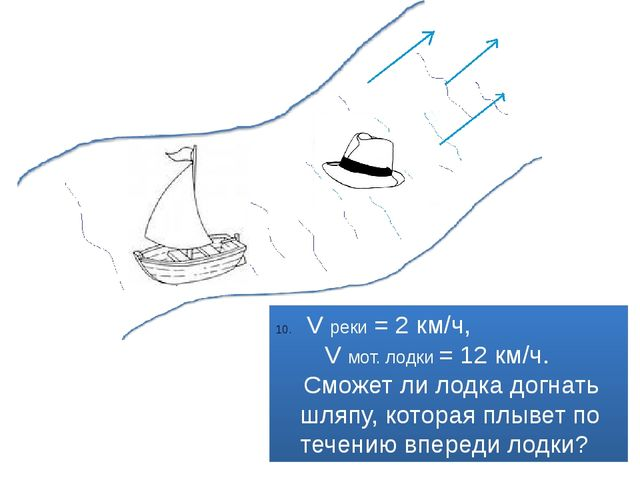 V реки = 2 км/ч, V мот. лодки = 12 км/ч. Сможет ли лодка догнать шляпу, кото...
