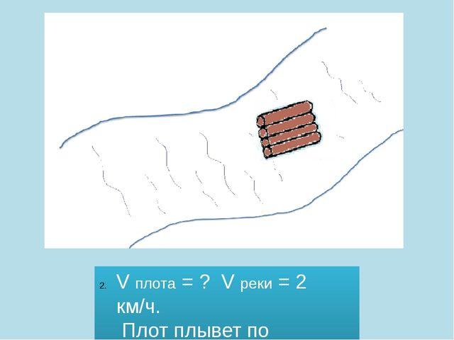 V плота = ? V реки = 2 км/ч. Плот плывет по течению.