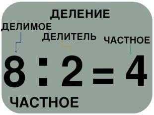 2 : 8 = 4 ДЕЛИМОЕ ДЕЛИТЕЛЬ ЧАСТНОЕ ЧАСТНОЕ ДЕЛЕНИЕ