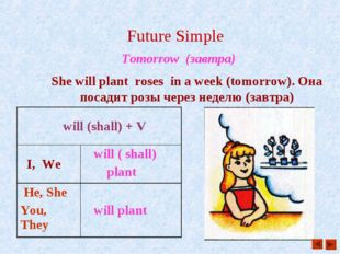 Future Simple Tomorrow (завтра) She will plant roses in a week (tomorrow). Он