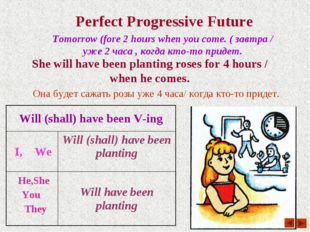 Perfect Progressive Future Tomorrow (fore 2 hours when you come. ( завтра / у