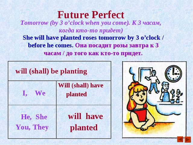 Future Perfect Tomorrow (by 3 o'clock when you come). К 3 часам, когда кто-то...