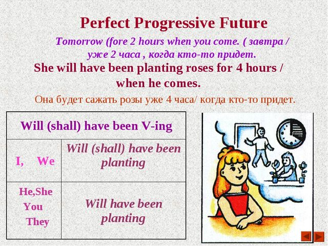 Perfect Progressive Future Tomorrow (fore 2 hours when you come. ( завтра / у...