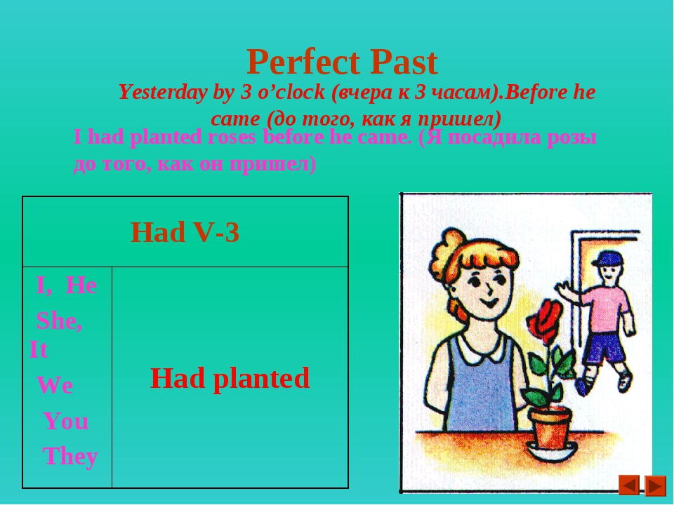 Perfect Past Yesterday by 3 o'clock (вчера к 3 часам).Before he came (до того...