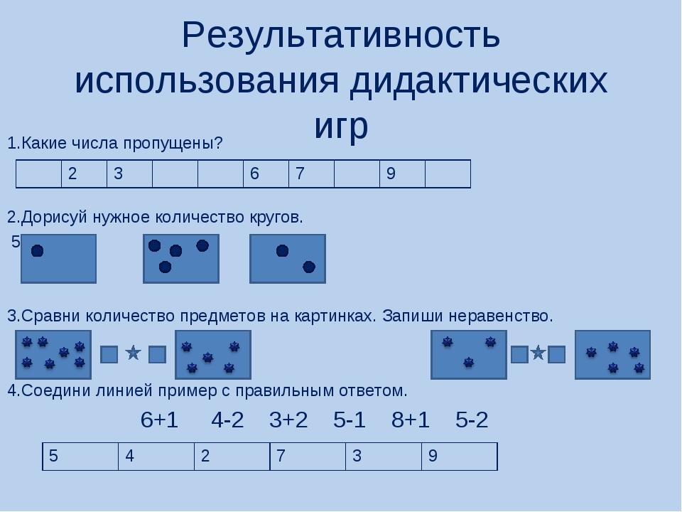 Результативность использования дидактических игр 1.Какие числа пропущены? 2.Д...