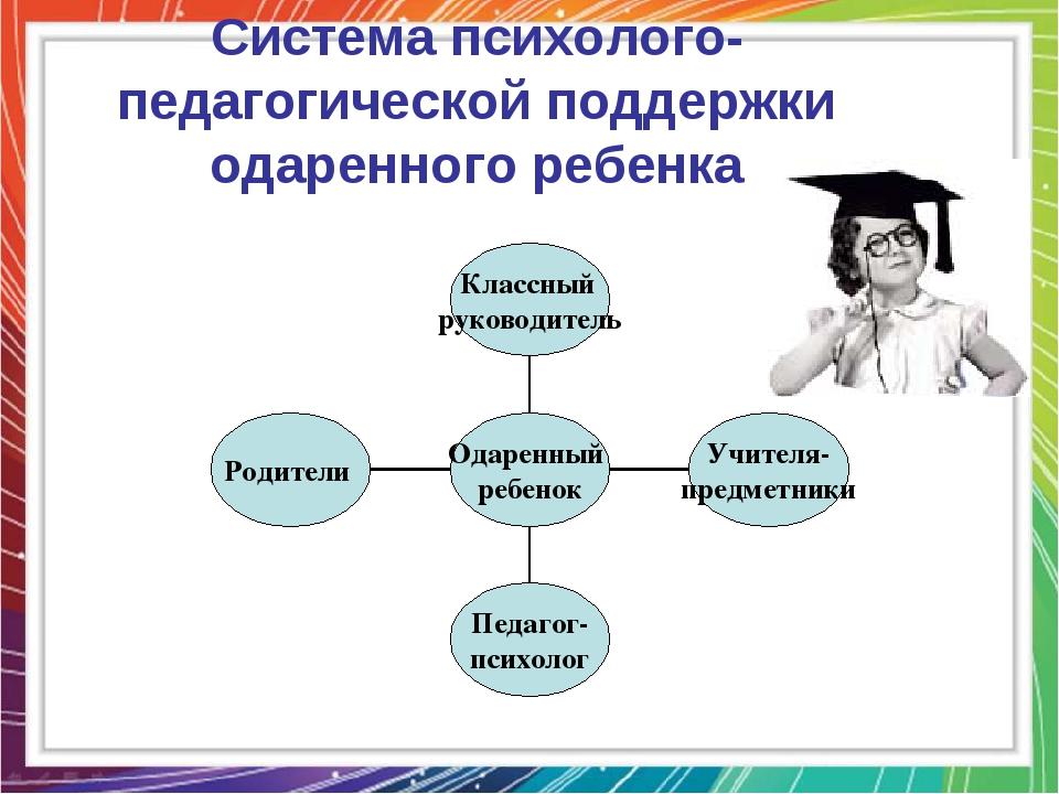Система психолого-педагогической поддержки одаренного ребенка