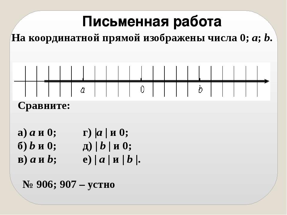 Письменная работа На координатной прямой изображены числа 0; а; b. Сравните:...