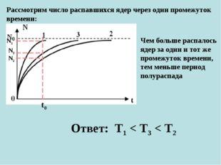 Рассмотрим число распавшихся ядер через один промежуток времени: t0 N1 N3 N2