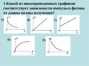 1.Какой из нижеприведенных графиков соответствует зависимости импульса фотона