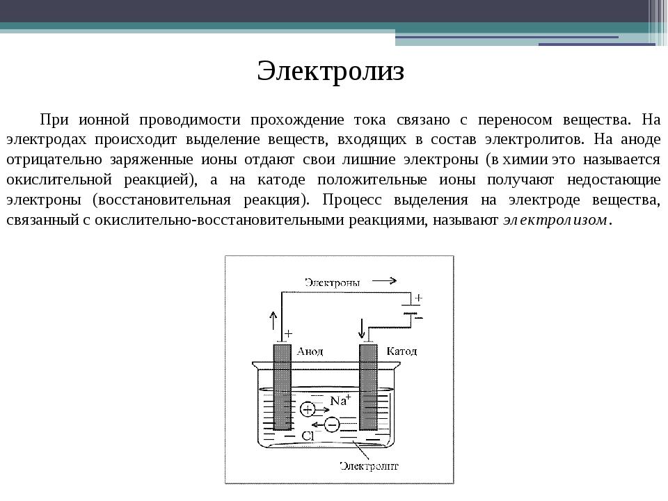 Электролиз При ионной проводимости прохождение тока связано с переносом вещес...