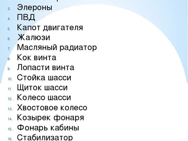 Спецификация Фюзеляж Консоль крыла Элероны ПВД Капот двигателя Жалюзи Масляны...