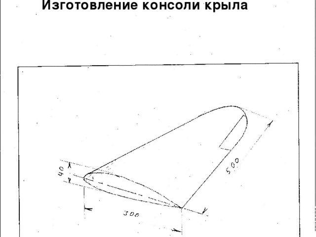 Технологическая карта №2 Изготовление консоли крыла № наименование кол-во мас...