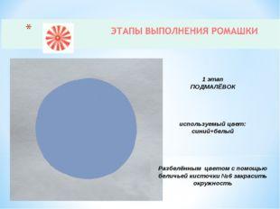 1 этап ПОДМАЛЁВОК используемый цвет: синий+белый Разбелённым цветом с помощью