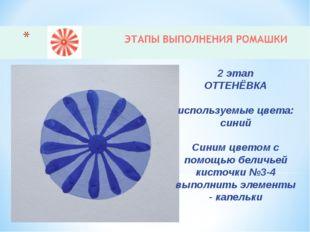 2 этап ОТТЕНЁВКА используемые цвета: синий Синим цветом с помощью беличьей ки