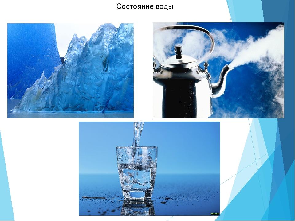 Состояние воды