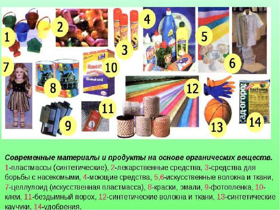 Достижения органической химии используются в производстве строительных матери...