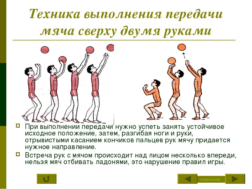 напрасно план конспект урока по волейболу верхняя подача полной версии: Выгодно