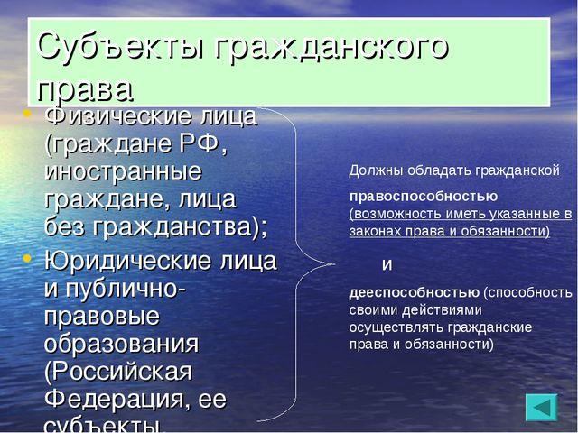 Субъекты гражданского права Физические лица (граждане РФ, иностранные граждан...