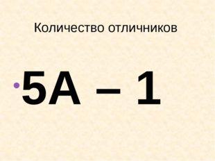 Количество отличников 5А – 1 8А – 4 5Б – 0 8Б – 1 6А – 5 9А – 0 6Б – 0 9Б -