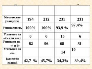 Показатели качества знаний обучающихся (5 – 9 классы) 2013-2014 2014-2015 1ч