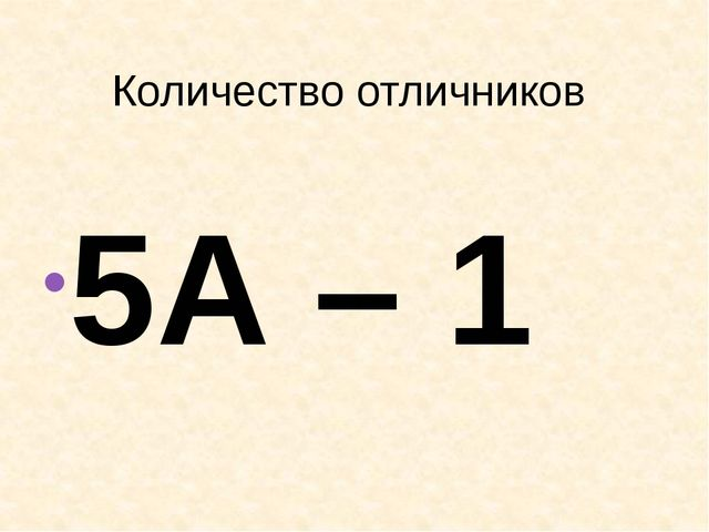 Количество отличников 5А – 1 8А – 4 5Б – 0 8Б – 1 6А – 5 9А – 0 6Б – 0 9Б -...