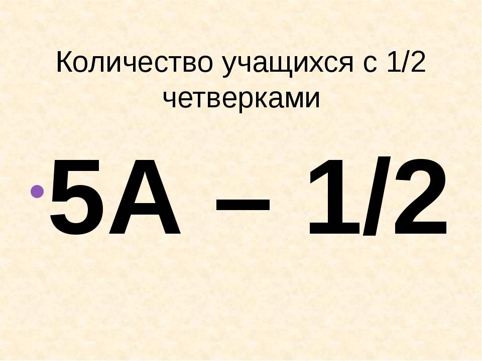 Количество учащихся с 1/2 четверками 5А – 1/2 8А – 0/0 5Б – 0/0 8Б –0/0 6А –...