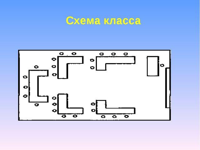 Схема класса