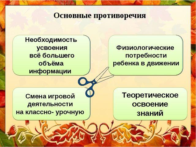 Основные противоречия Необходимость усвоения всё большего объёма информации....