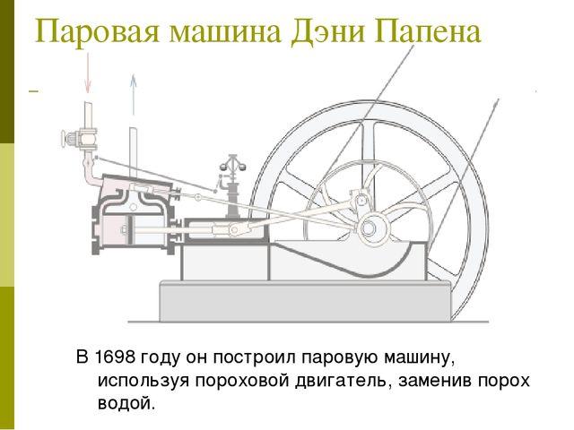 Паровая машина Дэни Папена В 1698 году он построил паровую машину, используя...