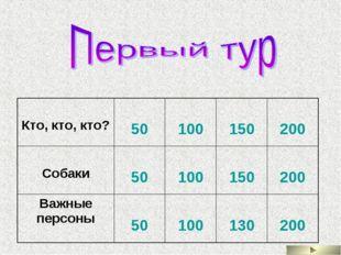 Кто, кто, кто? 50 100 150 200 Собаки 50 100 150 200 Важные персоны