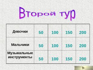 Девочки 50 100 150 200 Мальчики 50 100 150 200 Музыкальные инструмен