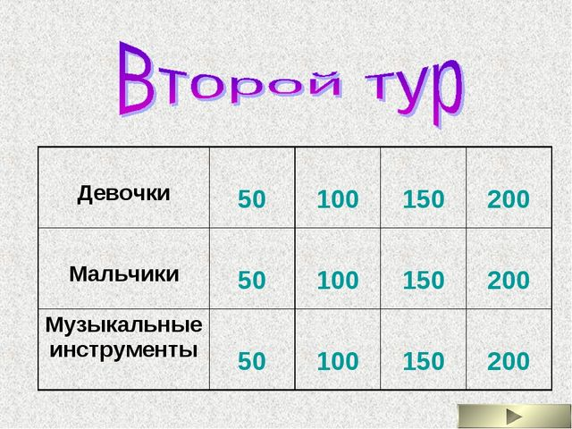 Девочки 50 100 150 200 Мальчики 50 100 150 200 Музыкальные инструмен...