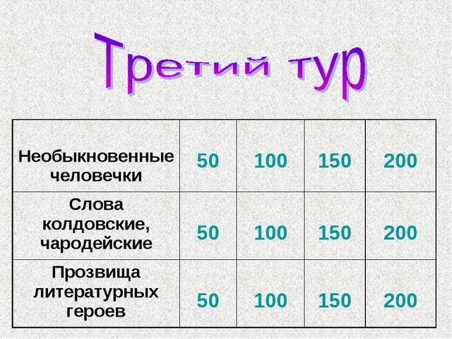 Необыкновенные человечки 50 100 150 200 Слова колдовские, чародейские 5...