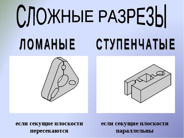 если секущие плоскости пересекаются если секущие плоскости параллельны